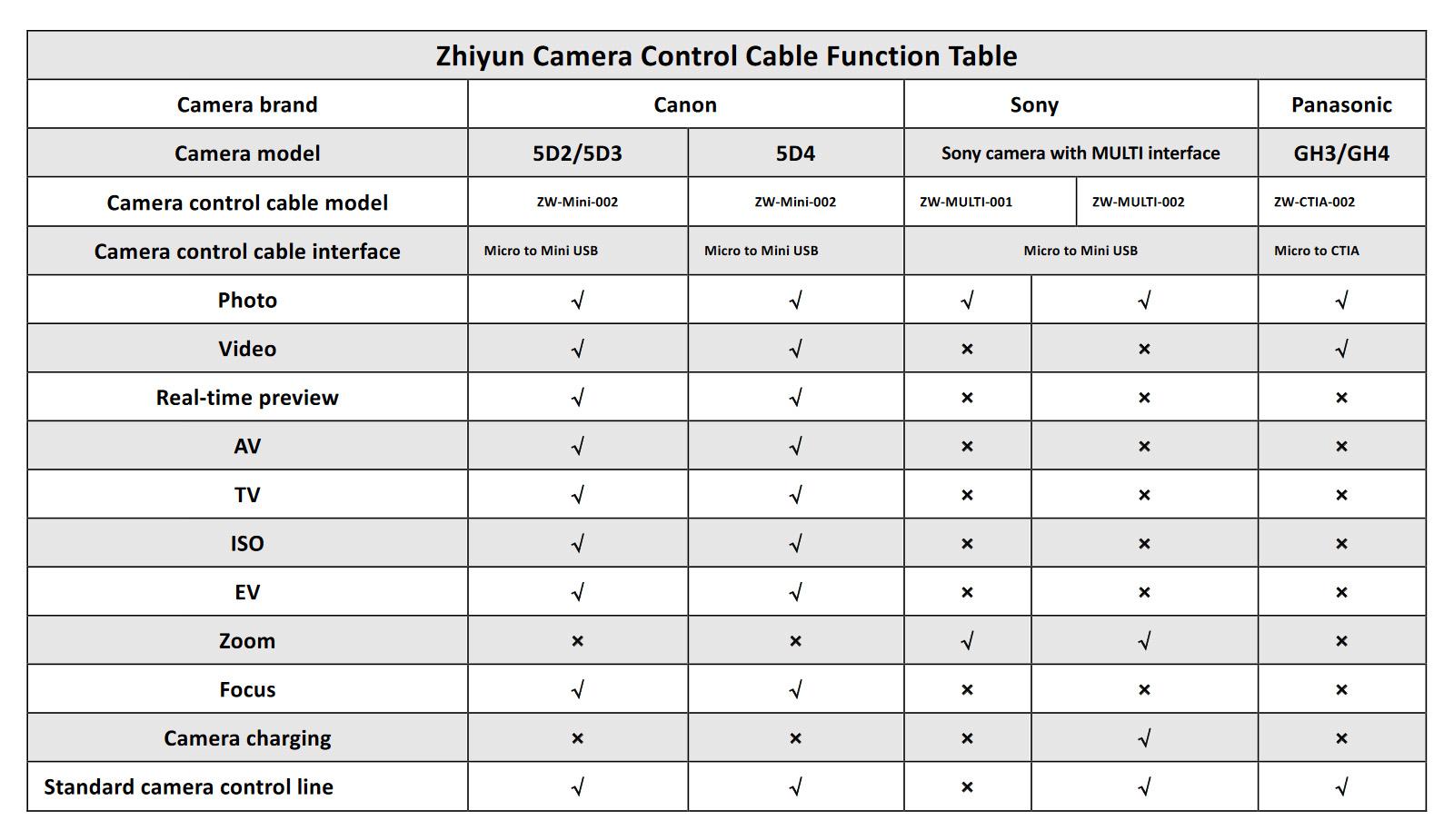 camera_table_crane2